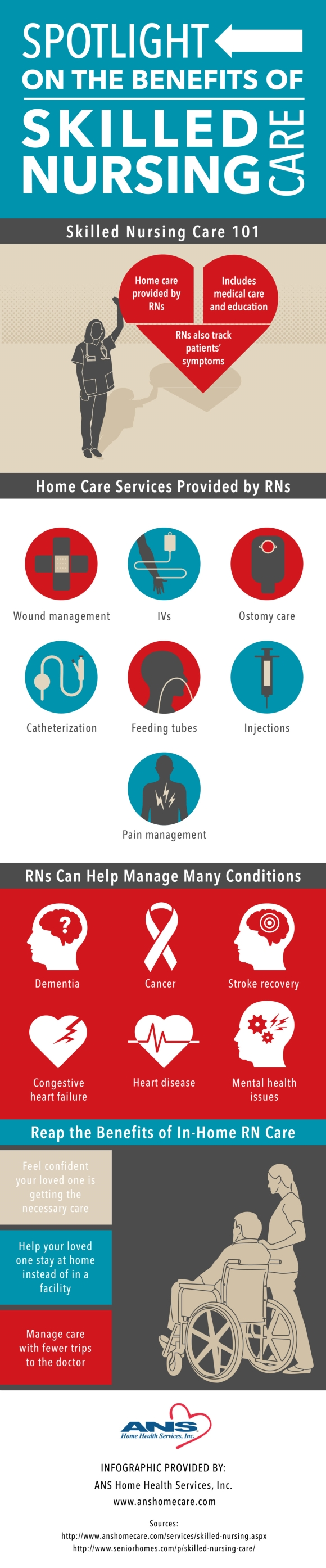benefits-of-skilled-nursing-infographic